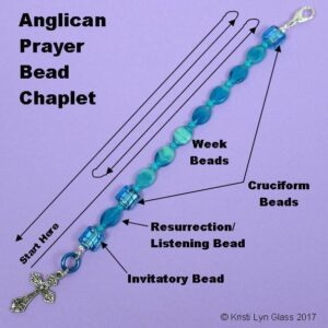 Chaplet Diagram